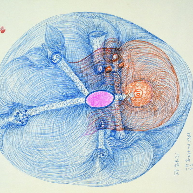 Guo Fengyi, Four Diagrams of the Divination Procedures in Zhu Xi's The Basics of I Ching, 1990. Colored ink on rice paper. Courtesy of Long March Space.